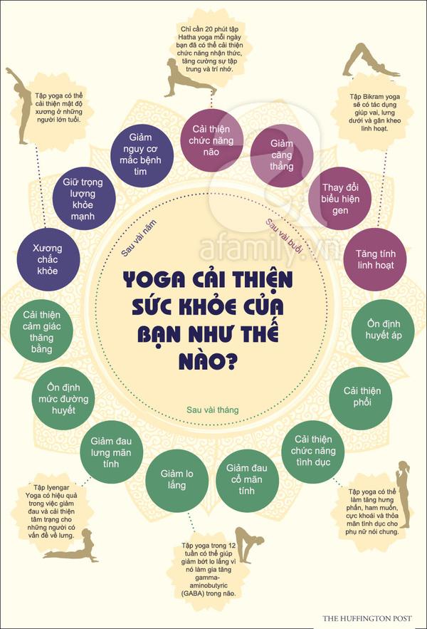 loi-ich-cua-tap-yoga.jpg