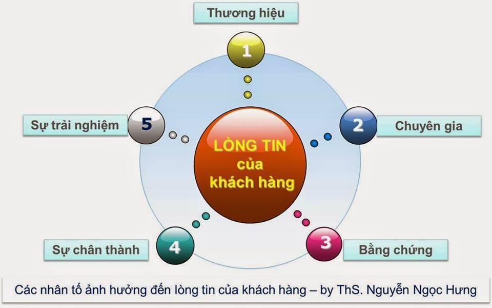 long-tin-khach-hang.jpg