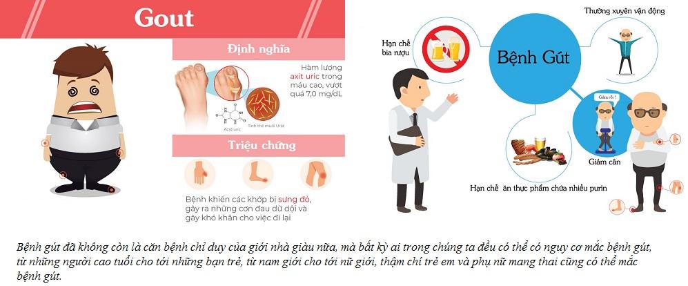 Một vài điều cần biết về bệnh gút-1.jpg