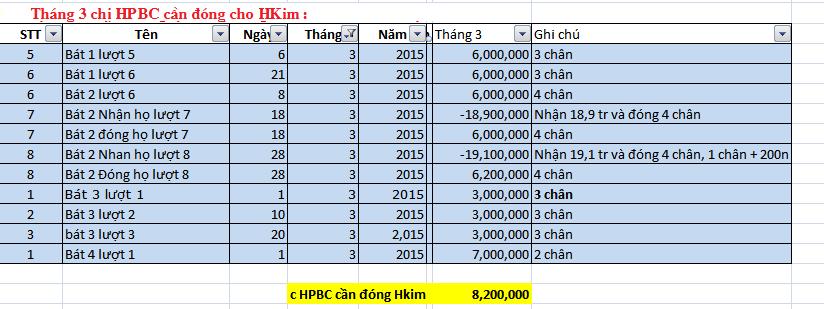 T3. c HPBC don cho HKim new.png